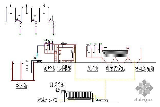 17种废水处理技术工艺流程图