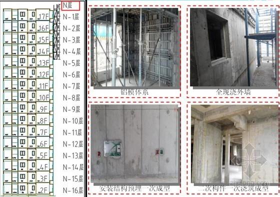 [重庆]高端住宅工程工业化实施情况汇报(穿插施工 总包统筹)