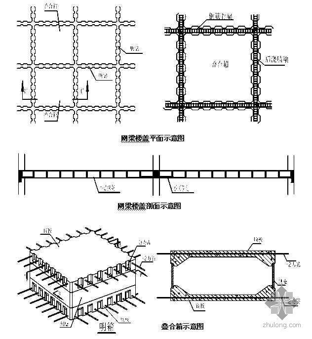 混凝土(叠合箱)网梁楼盖技术施工工法