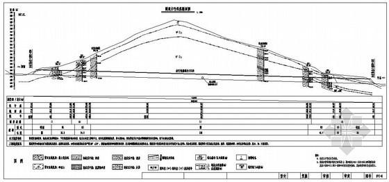分离式隧道全套cad设计图纸