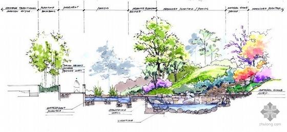 扬州中式风格高档住宅社区景观规划设计