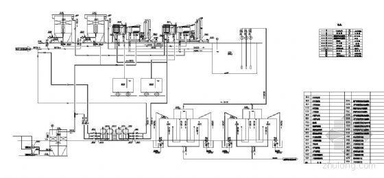 广东某电厂工业废水处理系统流程图高程图