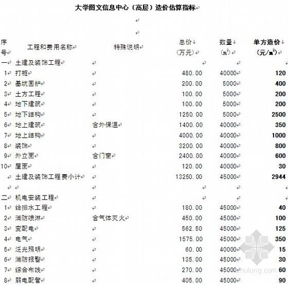 大学图文信息中心(高层)造价估算指标