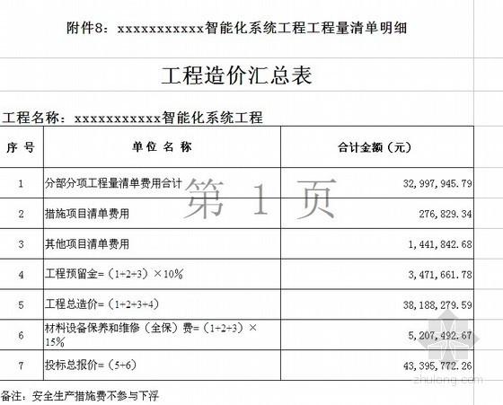 2008年某超高塔智能化系统工程施工合同及清单报价(高610米)