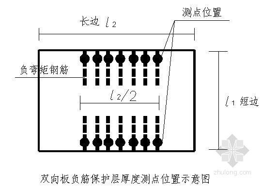 [PPT][广东]桥梁、隧道无损检测技术培训