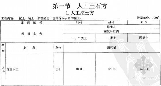 [湖南]建筑装饰装修工程消耗量标准(建筑工程上册)548页