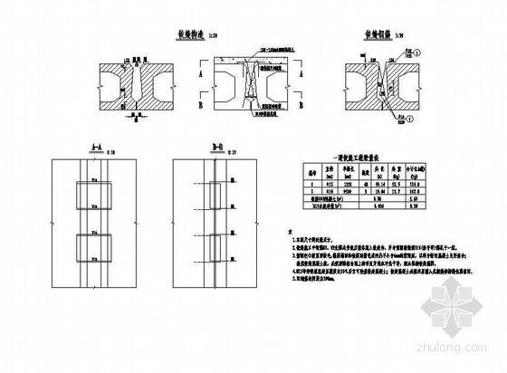 2×12米预应力混凝土空心板铰缝钢筋构造节点详图设计