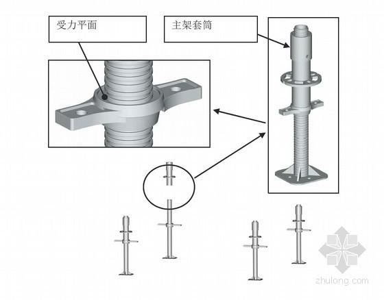 名企工业厂房车间及食堂承插型盘扣式支撑系统专项方案(65页)