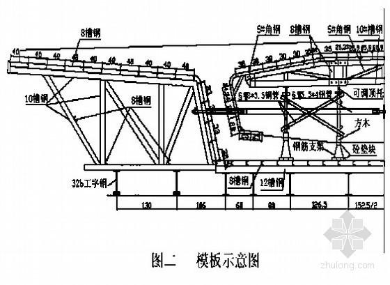 [浙江]跨海大桥现浇箱梁施工组织设计