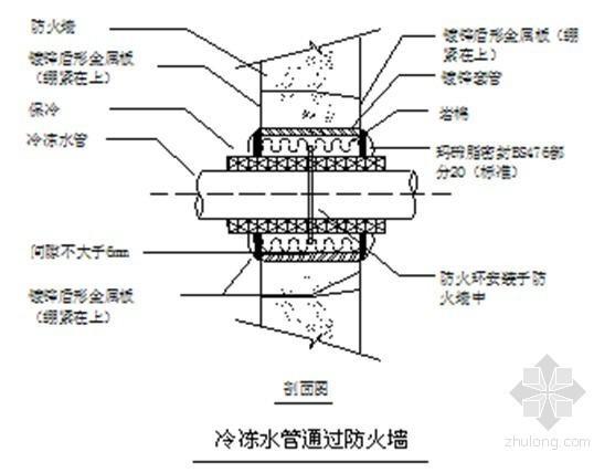 [北京]超高层办公大厦空调工程施工组织设计