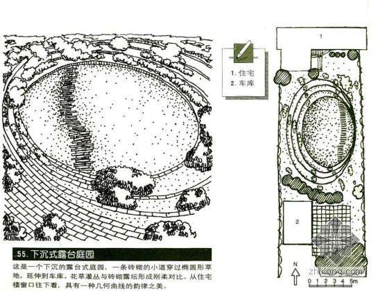 下沉式露台庭院景观设计图
