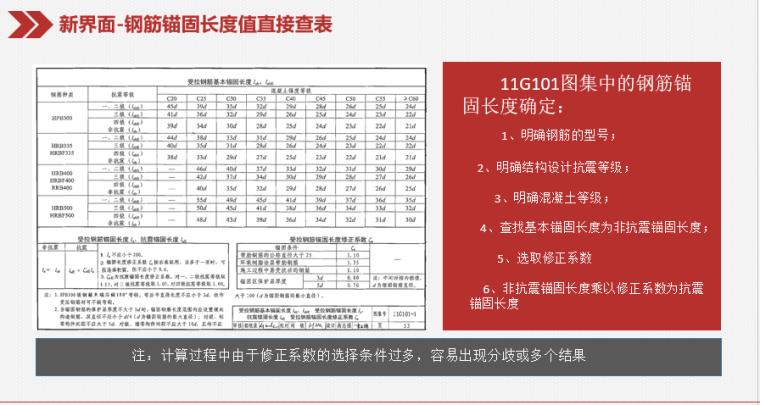 16G101图集与11G101图集区分培训_8