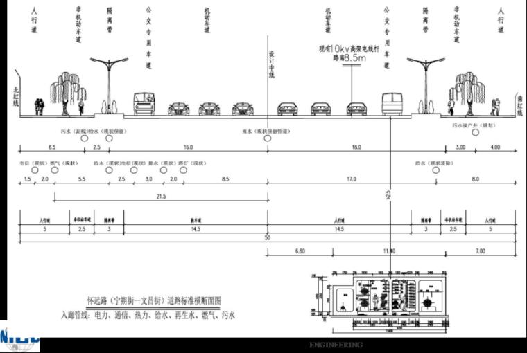 [银川]城市地下综合管廊及道路改扩建工程施组(268页)