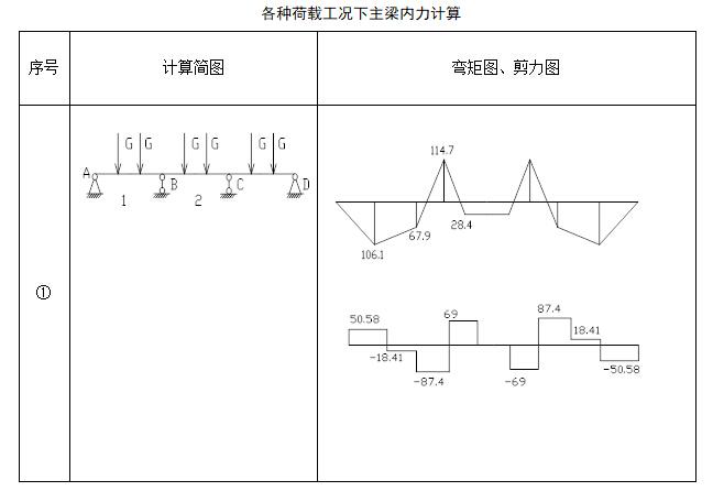 框架结构多层工业厂房毕业设计(含图纸、任务书)_5