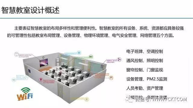 弱电智能化|教学综合楼智能化弱电深化设计方案_14