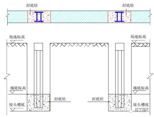 地下连续墙施工过程中,若锁口管被埋,该如何处理?_28