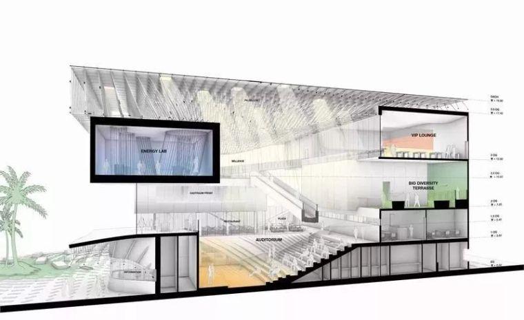 2020年迪拜世博会,你不敢想的建筑,他们都要实现了!_46
