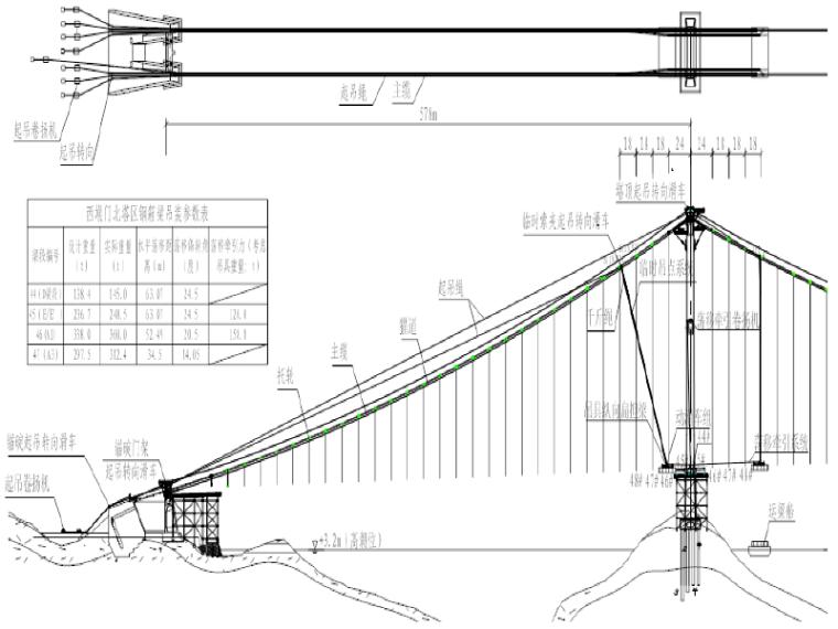 [浙江]特大型跨海悬索桥卷扬机式吊装系统钢箱梁安装施工工法