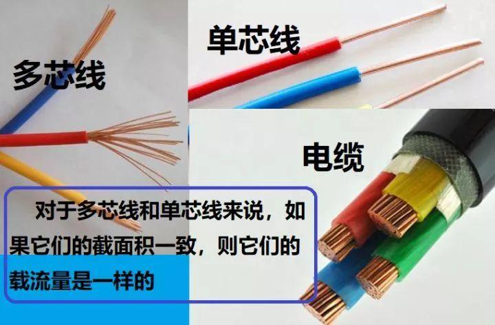 多芯电线为何是多根细线?多芯和单芯有啥区别?