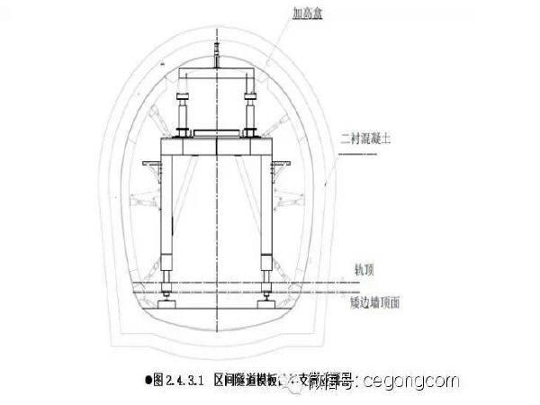 地铁区间隧道衬砌施工方案与工艺-Snap16