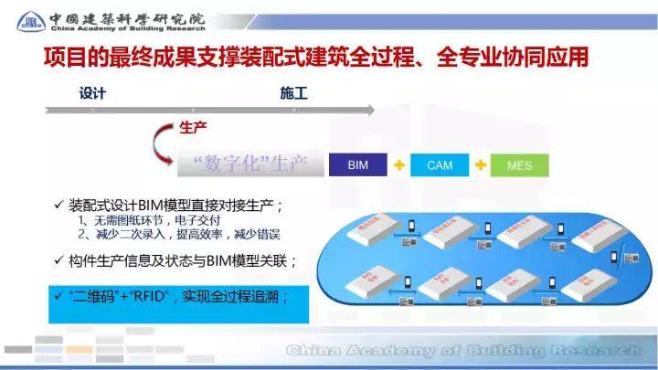 BIM在预制装配sbf123胜博发娱乐全过程的应用(48张PPT)_41