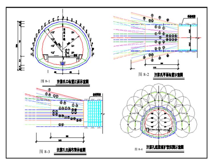 高速公路隧道施工组织设计