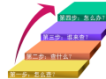 风险分级管控体系建设双体系指导课件