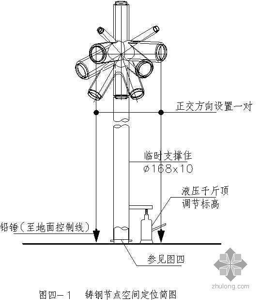 复杂空间铸钢节点钢结构施工方法(管桁架 八角楼  高空拼装 柱脚限位)