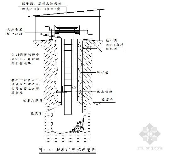 [四川]深基坑人工挖孔桩支护施工组织设计