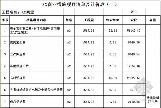 [山东]住宅楼及别墅建筑安装工程量清单计价实例(施工总承包合同地下室)-措施项目清单及计价表
