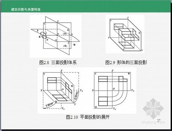 知名大学建筑工程识图图解讲义(图文并茂 122页)