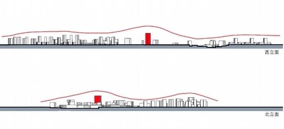 [山西]城市核心地块工业园区规划设计方案文本-城市核心地块工业园区规划立面图