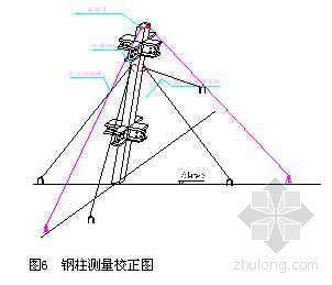 高层钢结构施工测量工法