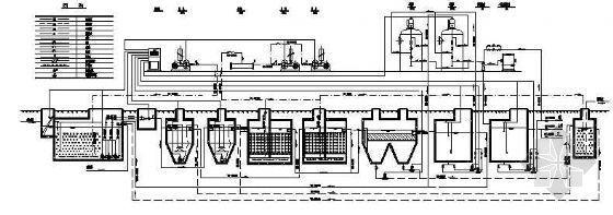 某工业学院污水处理工艺流程图
