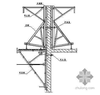 北京某高层住宅楼施工组织设计(21层 剪力墙结构)