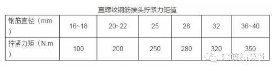 钢筋的工程质量通病及防治措施_26