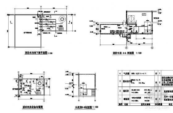 某厂区消防泵房及水池图纸