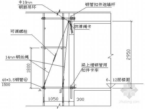 [福建]住宅楼落地式双排脚手架施工方案(专家论证 附图)