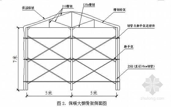 连续钢构箱梁冬季施工方案(中交 暖棚法)