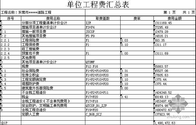东莞市某市政道路工程概算书(2008-2)