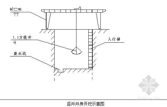 [黑龙江]轨道交通工程1号竖井施工专项方案