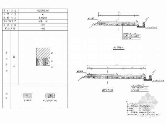 单车道四级公路路面工程施工图设计