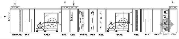空调机搁板配筋节点资料下载-组合式空调机功能段典型组合示意图