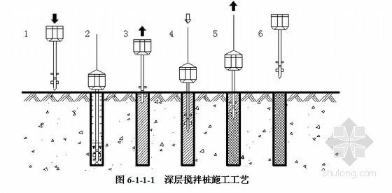 [江苏]高铁站房深基坑降水施工方案