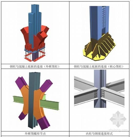 [北京]电视台工程施工组织设计(钢结构、鲁班奖)