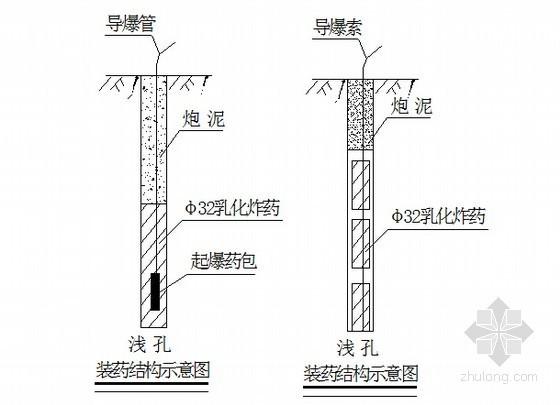 [浙江]高速公路开挖高度44m路基爆破安全专项施工方案105页(光面爆破 松动爆破)
