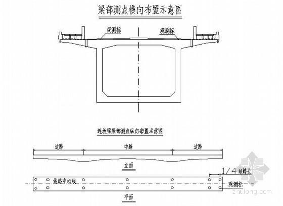 [福建]高速铁路线下工程沉降变形观测方案69页(水准仪)