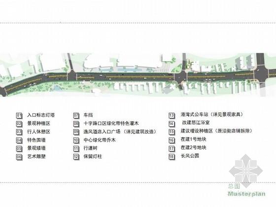 [上海]生态现代商务区道路景观概念设计方案