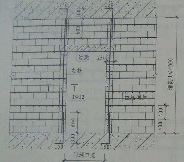 砌体填充墙结构构造_5