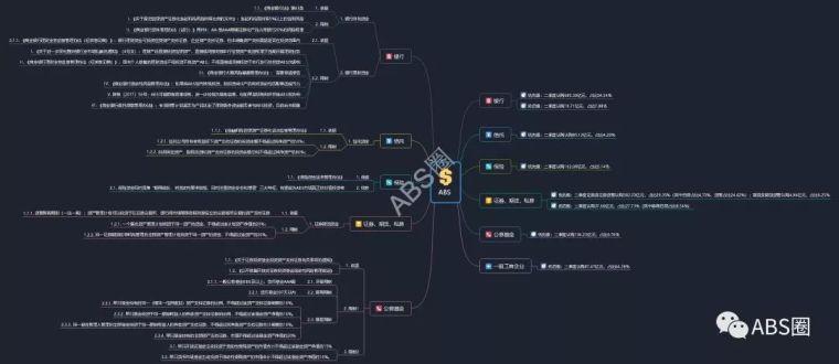 深度!中国房地产证券化的核心应用模式!(收藏!)_10